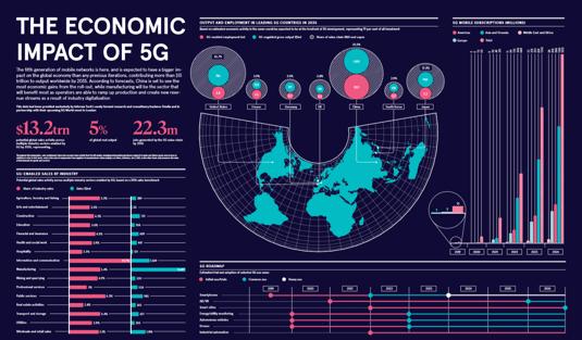 Raconteur_5G_Infographic
